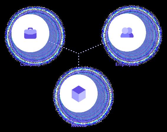 Scheme illustration